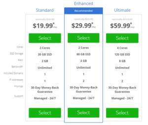 Bluehost-VPS-Pricing-Tiers-plans